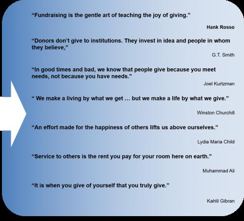 quotes - fundraising